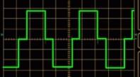"""Рисунок 5. Форма выходного сигнала - """"модифицированный синус"""""""