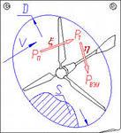 Расчёт мощности ветроколеса