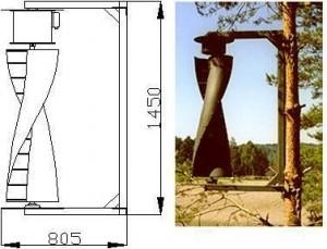 Ротор работает при любых напрвлениях ветра
