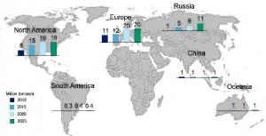Производство биоэнергии в мире