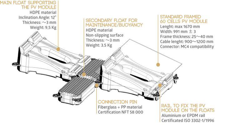 Устройство плавающей солнечной электростанции