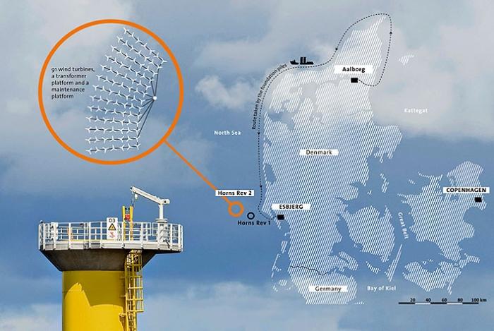 Прибрежная ветровая станция Horns Rev (Horns Reef) мощностью 160 МВт на западном побережье Дании.
