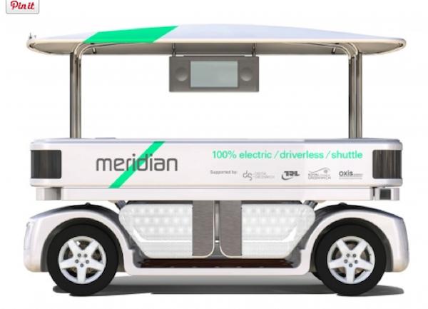 autonomous EV with Li-S battery