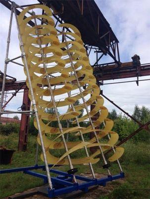 Инновационные ветрогенераторы разработанные уральскими специалистами