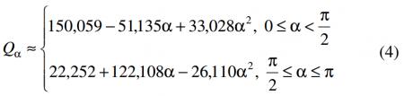 formula-4