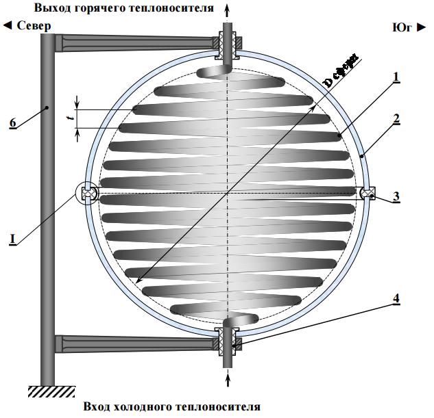 Конструкция сферического солнечного коллектора