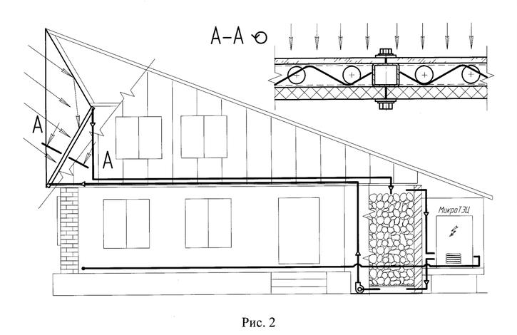 Система теплоснабжения с использованием солнечной энергии