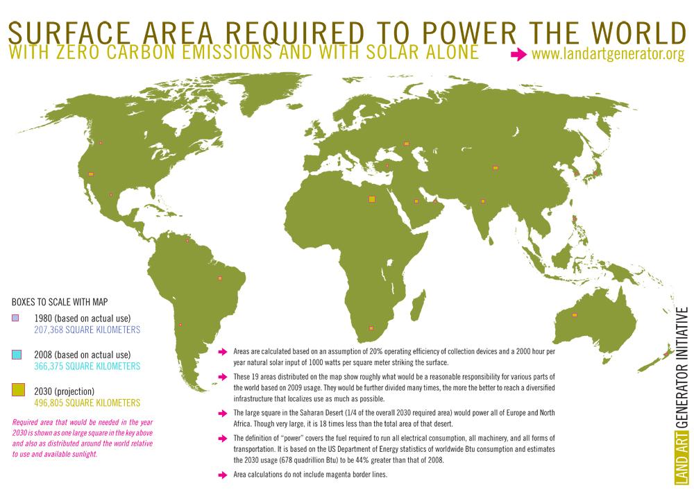Солнечные панели и энергетические потребности человечества