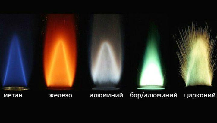 Металлы в качестве топлива