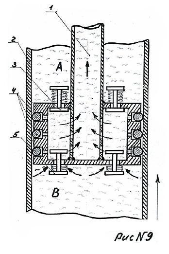 Конструкция насосной секции