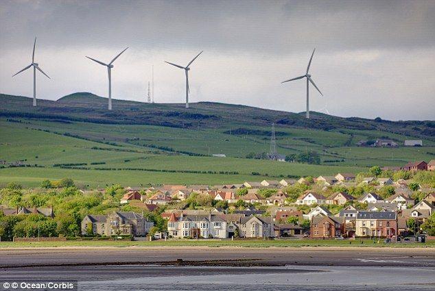 Ветровая энергетика Шотландии