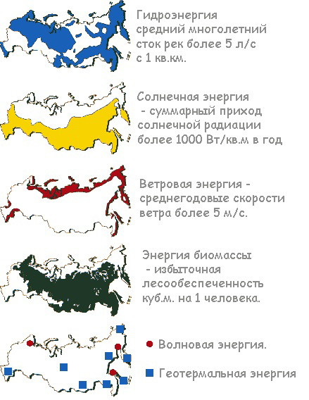 Потенциал возобновляемых источников по регионам России.