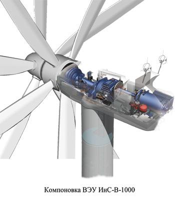 двухроторная ветротурбина ИнС-В-1000 мощностью 1 мВт