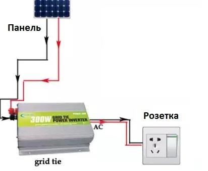 Grid-tie инвертер