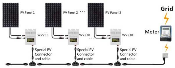 Схема соединения солнечных панелей