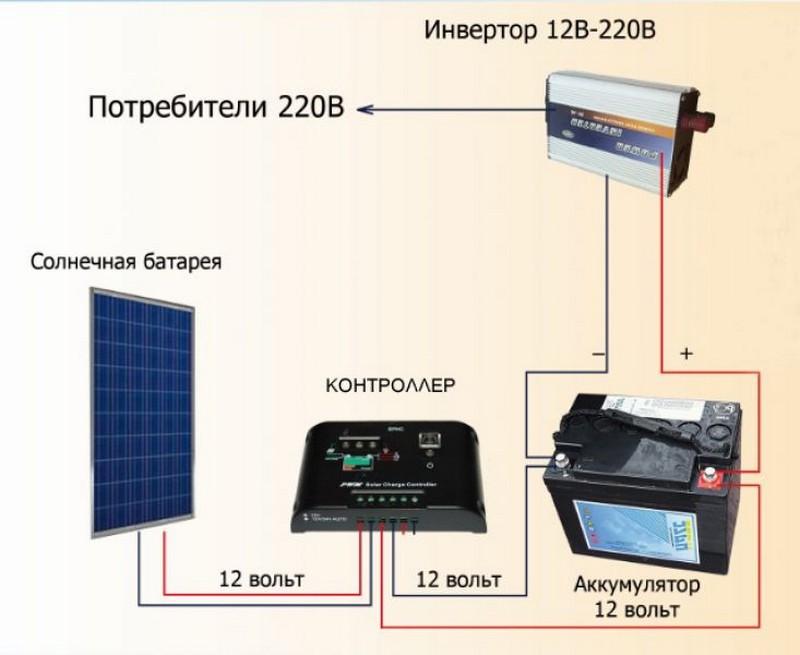 Автономная солнечная электростанция для дома своими руками