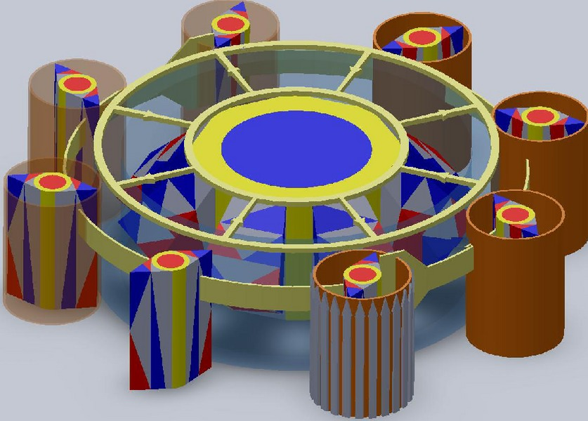 Что представляет собой генератор Серла