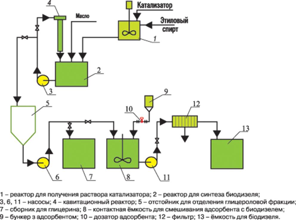 Каминное биотопливо для обогрева