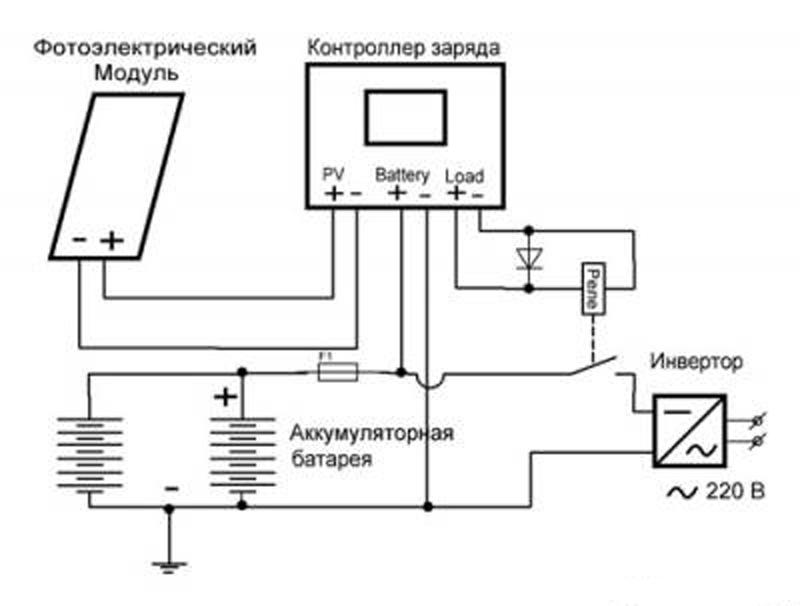 Инвертор для солнечных батарей своими руками