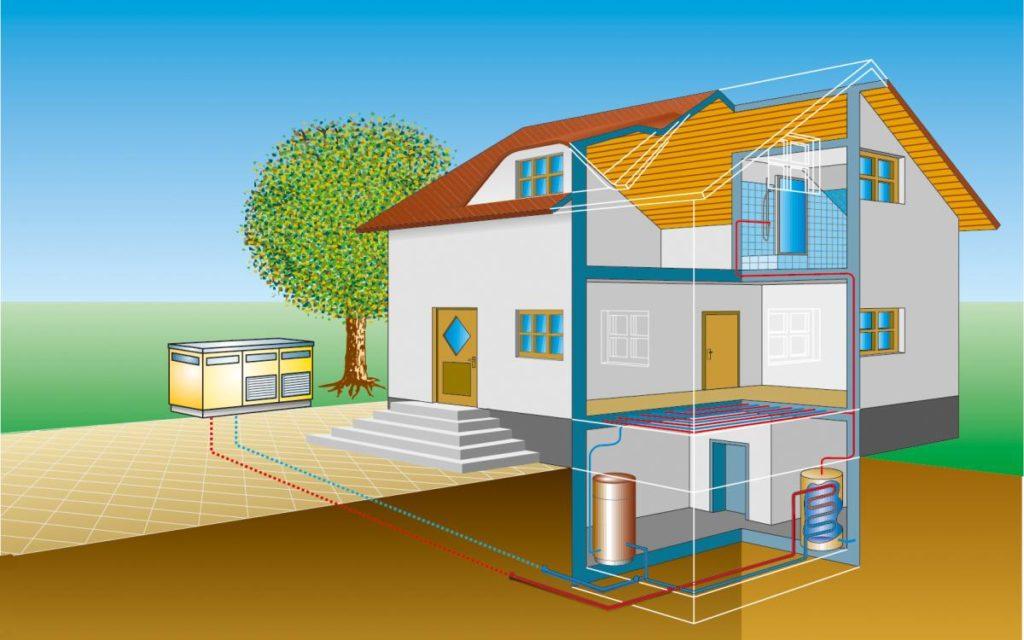 Самодельный тепловой насос воздух-вода