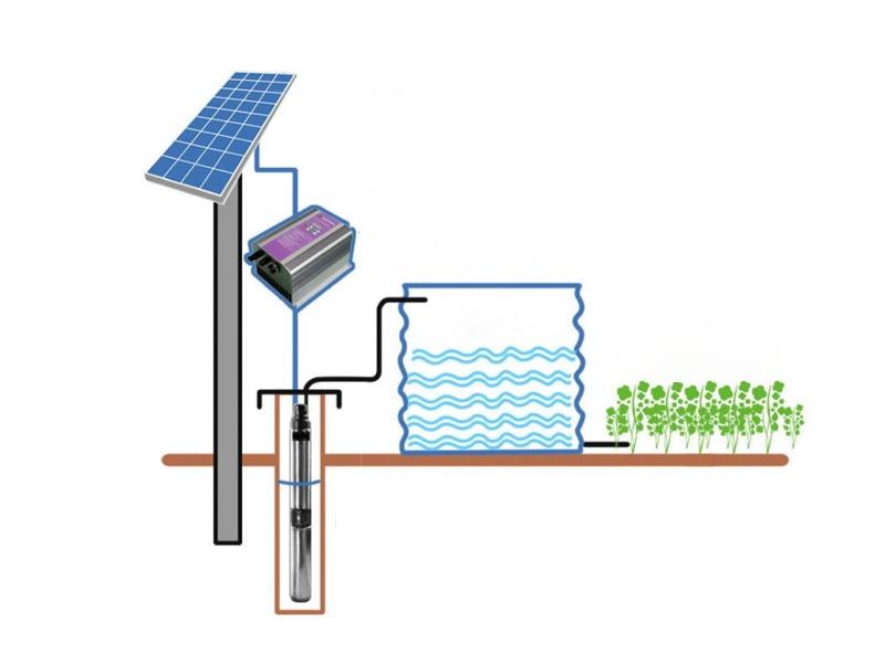 Как создать устройство для подачи воды из скважины своими руками