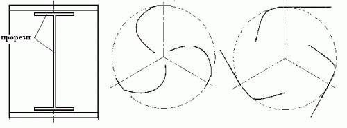 Последовательность изготовления вертикального ветряка из бочек