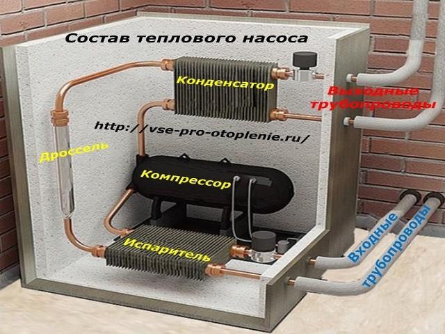 Как изготовить тепловой насос из старого холодильника своими руками