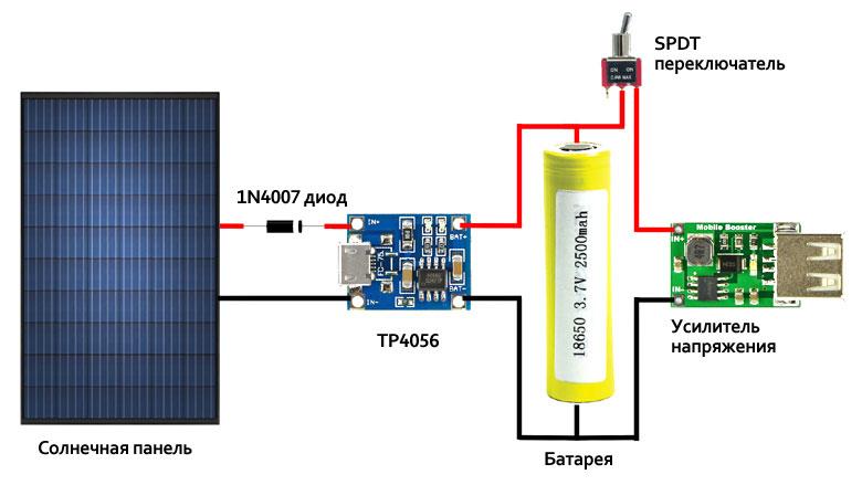 Как сделать солнечную зарядку для телефона: схема