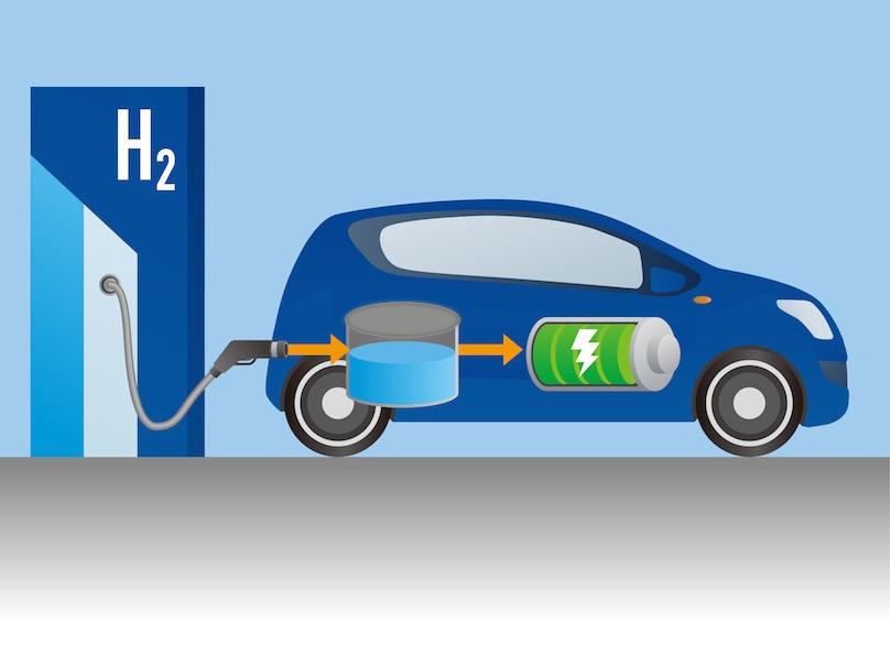 Практическое использование водородного двигателя