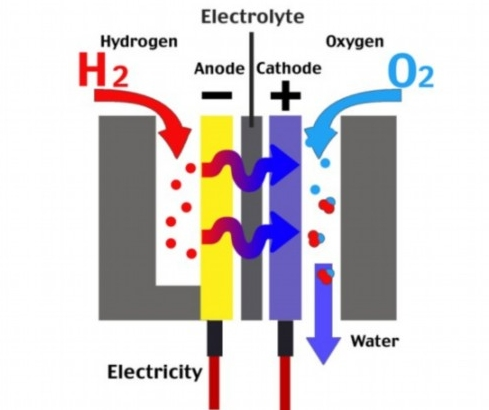 Двигатель на водородном топливе