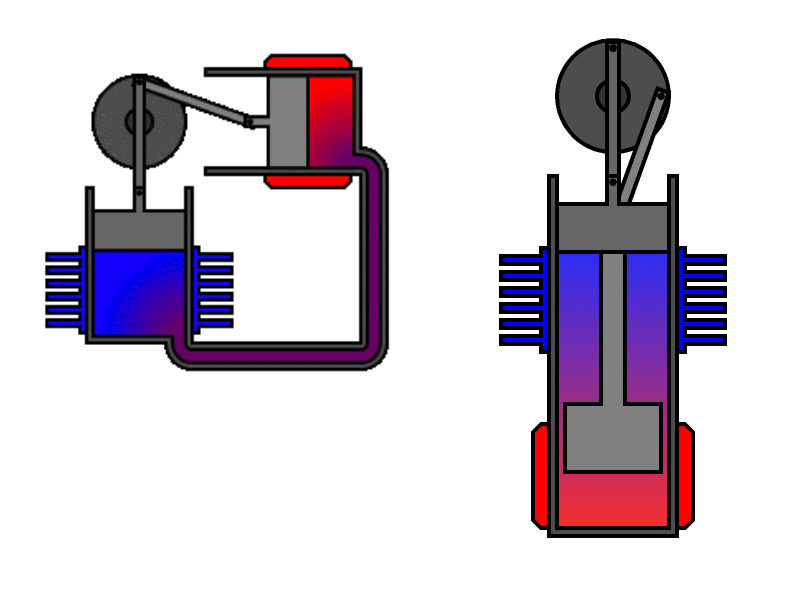 Конструкция двигателя Стирлинга