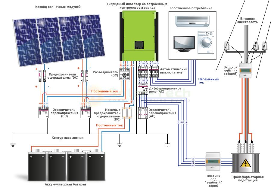 Схема гибридного инвертора для солнечных батарей