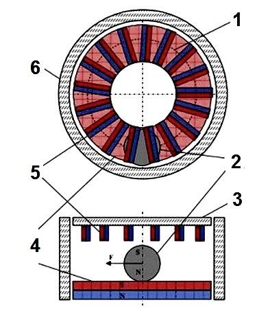 Элементы и сборка двигателя Перендева