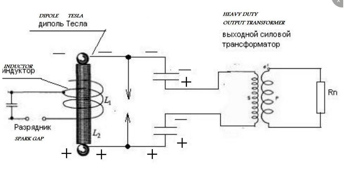 Как собрать генератор Смита своими руками